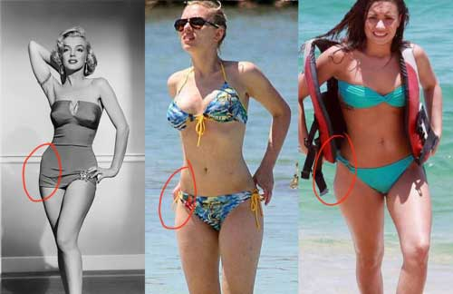 Celebrities with hip dips