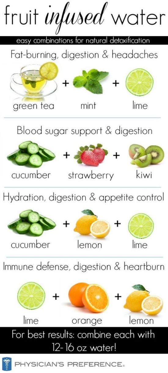DIY Fruit Infused Water Recipes For Weight Loss - Femniqe