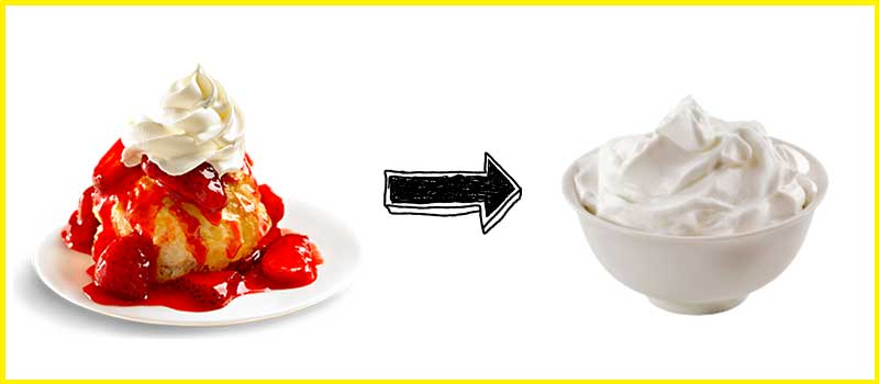yogurt for weight loss