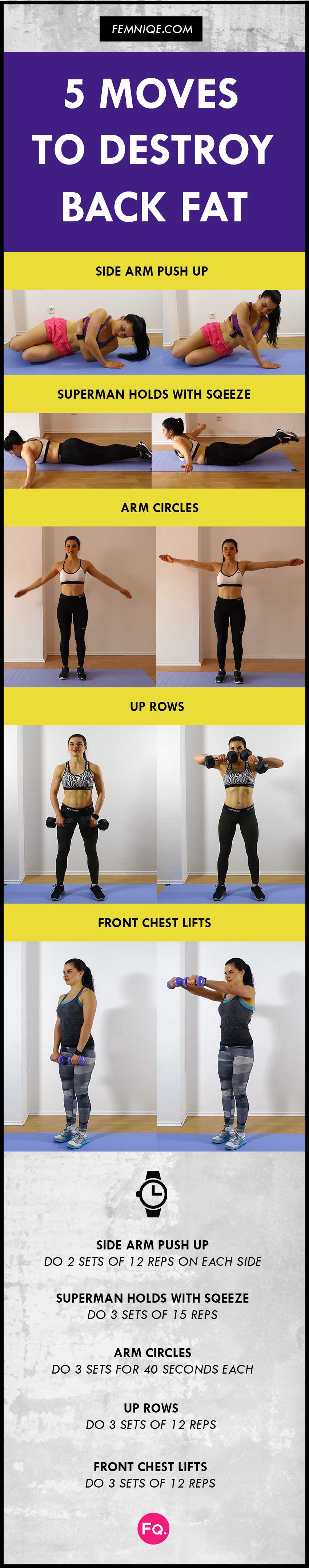 Exercises For Back Fat chart