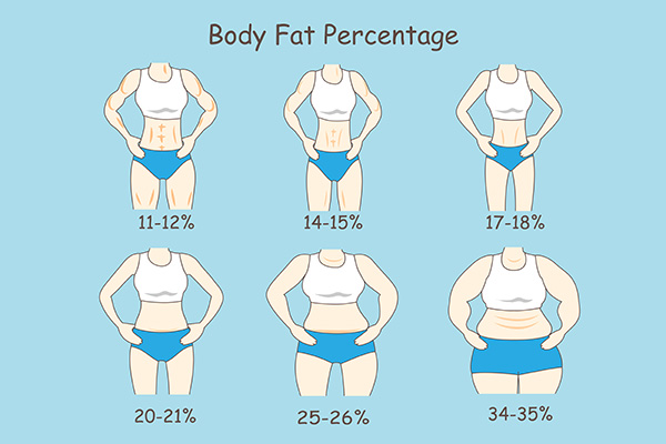 body-fat-percentage-for-women